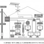 配線イメージ図